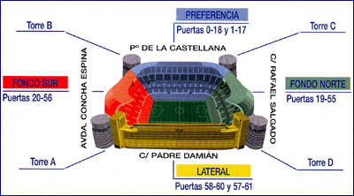 Real Madrid stadium categories