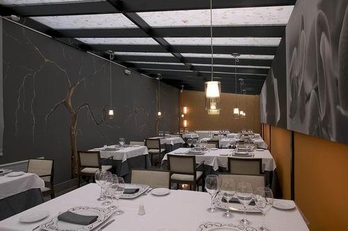 Restaurante El Invernadero Restaurante Moderno En Madrid